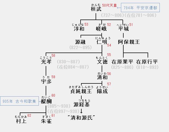 春道列樹:醍醐天皇の時代の人