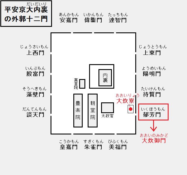 平安京大内裏の外郭十二門:小松殿は郁芳門(大炊御門)の北側にあった