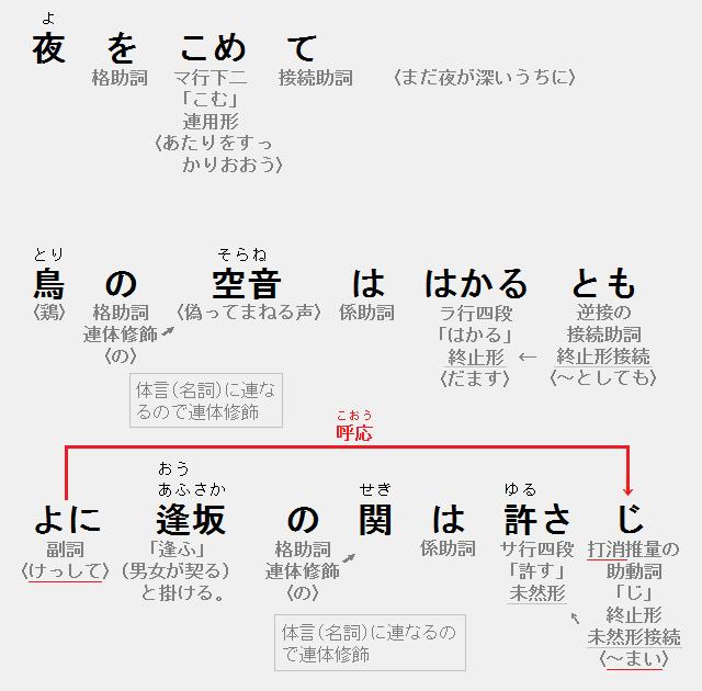 現代 仮名遣い 枕草子 「いとおかし」の意味とは?漢字や『枕草子』の例文と類語も紹介