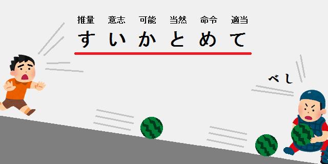 推量の助動詞:べし(すいかとめて)