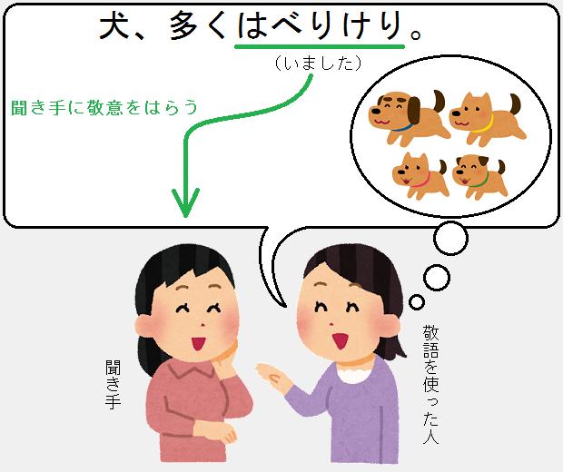 丁寧語:犬、多くはべりけり