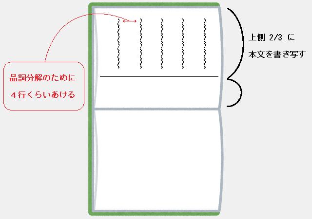 古文のノート:上側3分の2に本文を書く