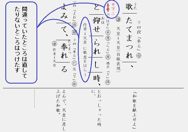 古文のノート:授業を聞いて修正していく