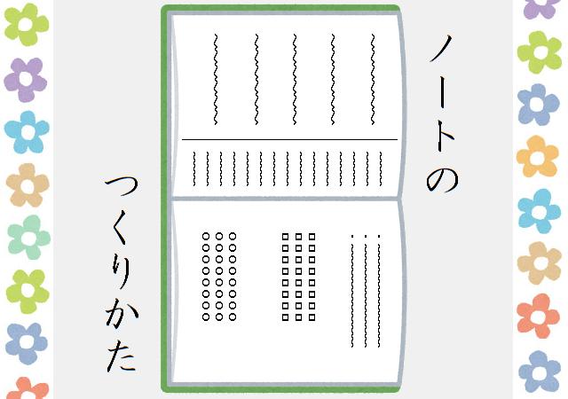 古文のノートの作り方・取り方
