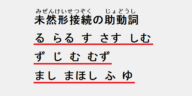 未然形接続の助動詞