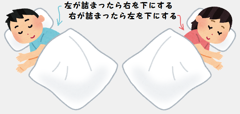 詰まっている方の鼻と反対側のほうを下にして横になる