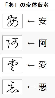 くずし字:変体仮名の例「あ」